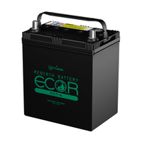 Аккумулятор ECO.R 40B19R (Япония)